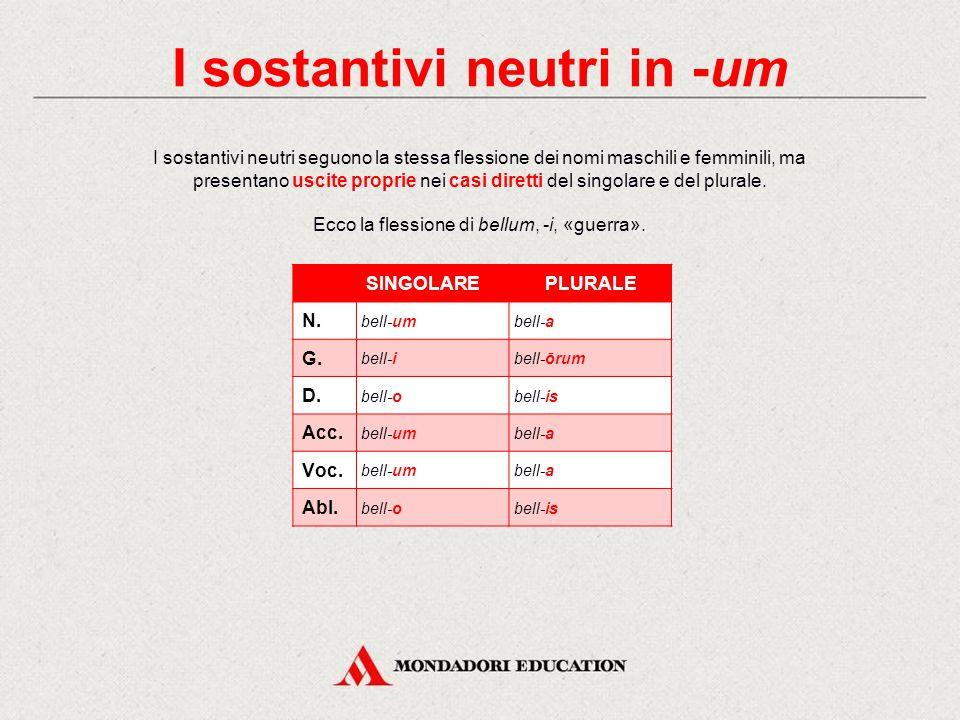 I sostantivi neutri in -um SINGOLAREPLURALE N.bell-umbell-a G.