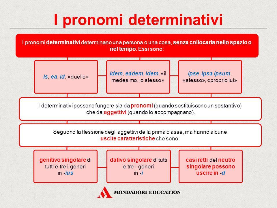 I pronomi determinativi I pronomi determinativi determinano una persona o una cosa, senza collocarla nello spazio o nel tempo.