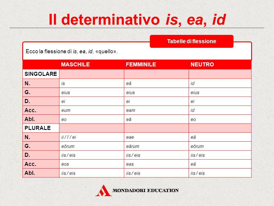 Il determinativo is, ea, id Ecco la flessione di is, ea, id, «quello».