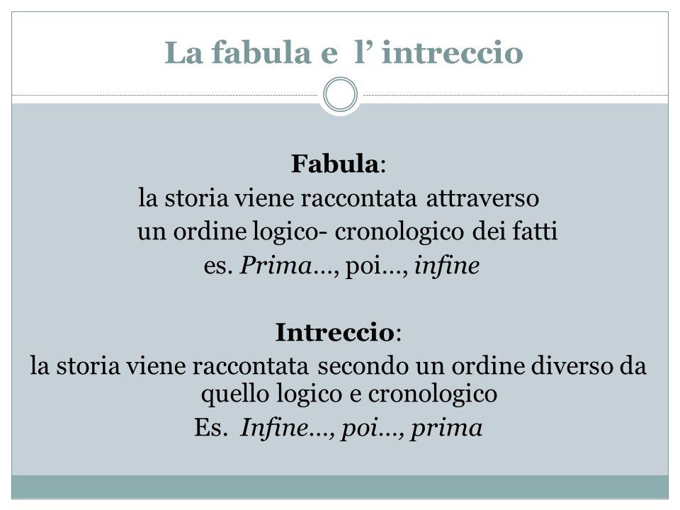 La fabula e l' intreccio Fabula: la storia viene raccontata attraverso un ordine logico- cronologico dei fatti es. Prima…, poi…, infine Intreccio: la