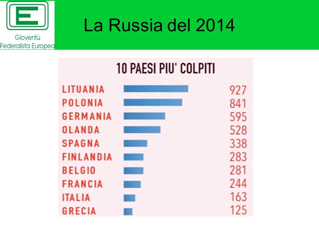 La Russia del 2014