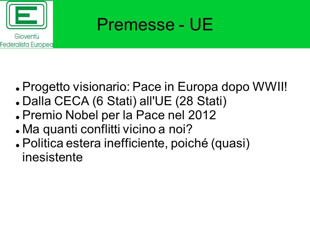 Premesse - UE Progetto visionario: Pace in Europa dopo WWII.