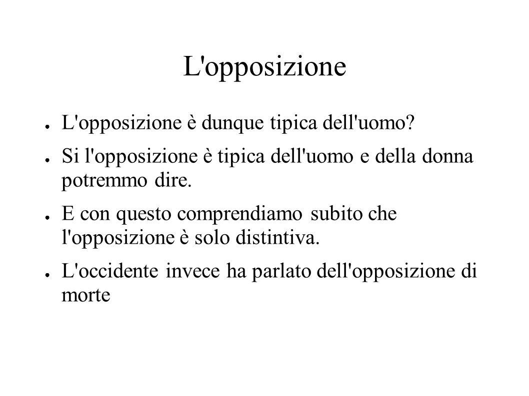 L opposizione ● L opposizione è dunque tipica dell uomo.