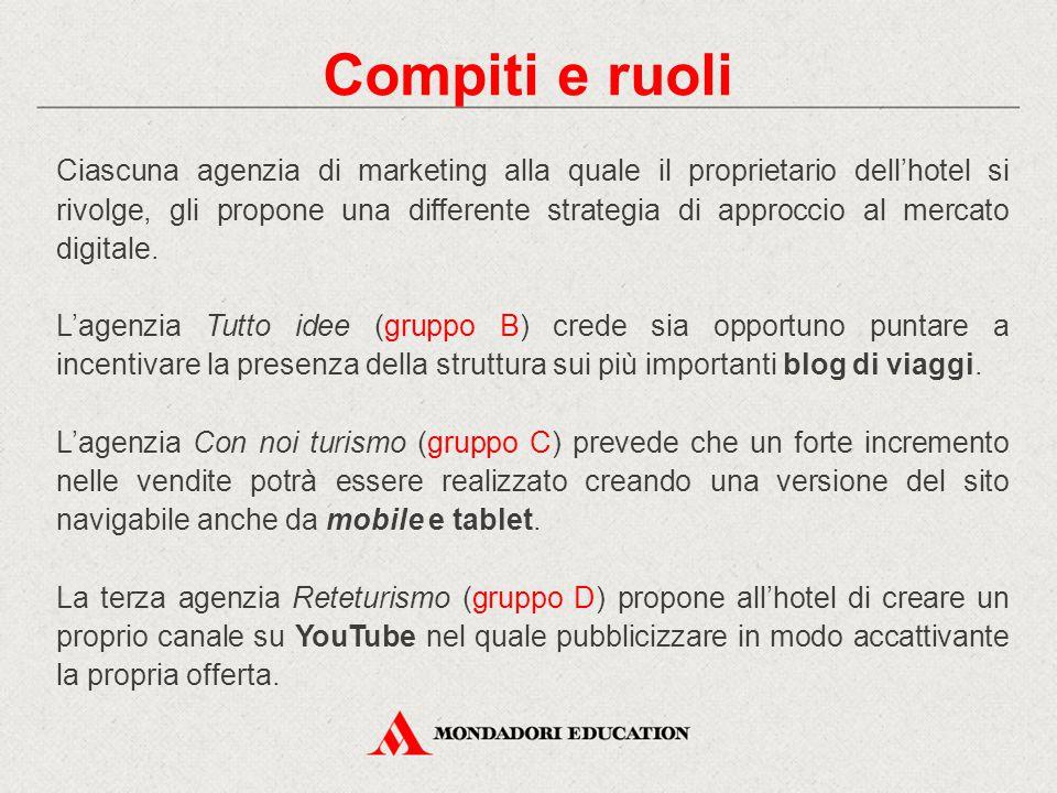 Ciascuna agenzia di marketing alla quale il proprietario dell'hotel si rivolge, gli propone una differente strategia di approccio al mercato digitale.
