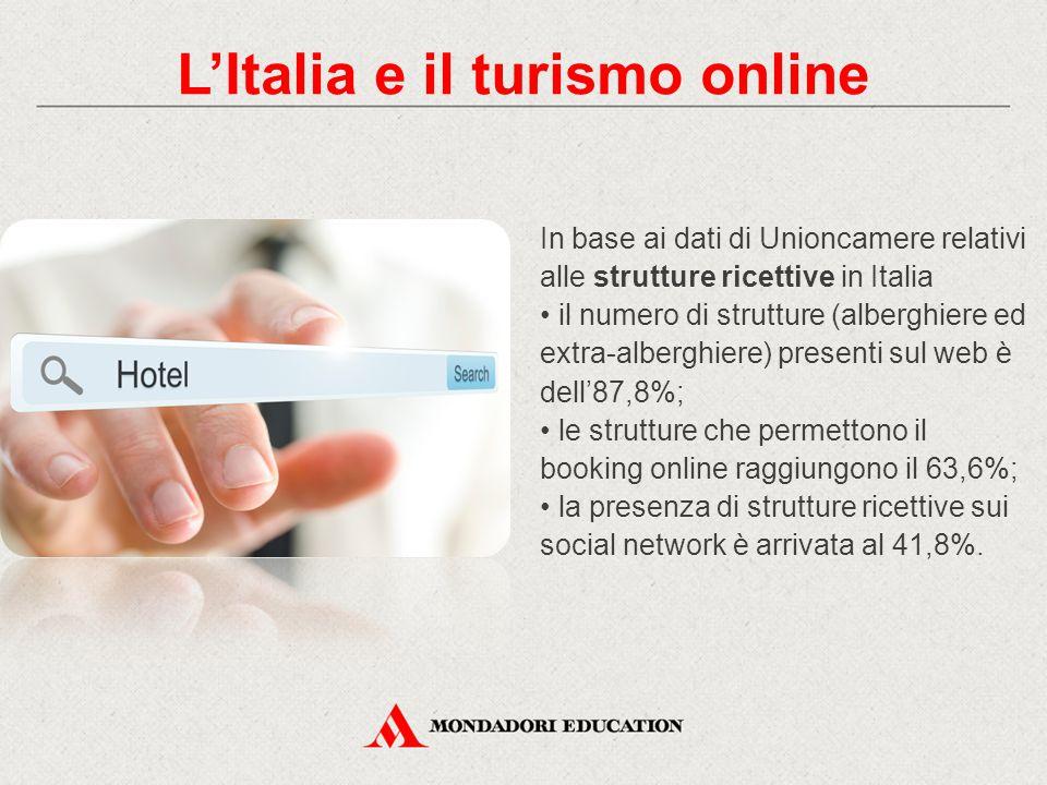 In base ai dati di Unioncamere relativi alle strutture ricettive in Italia il numero di strutture (alberghiere ed extra-alberghiere) presenti sul web