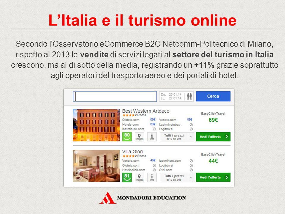 Secondo l Osservatorio eCommerce B2C Netcomm-Politecnico di Milano, rispetto al 2013 le vendite di servizi legati al settore del turismo in Italia crescono, ma al di sotto della media, registrando un +11% grazie soprattutto agli operatori del trasporto aereo e dei portali di hotel.