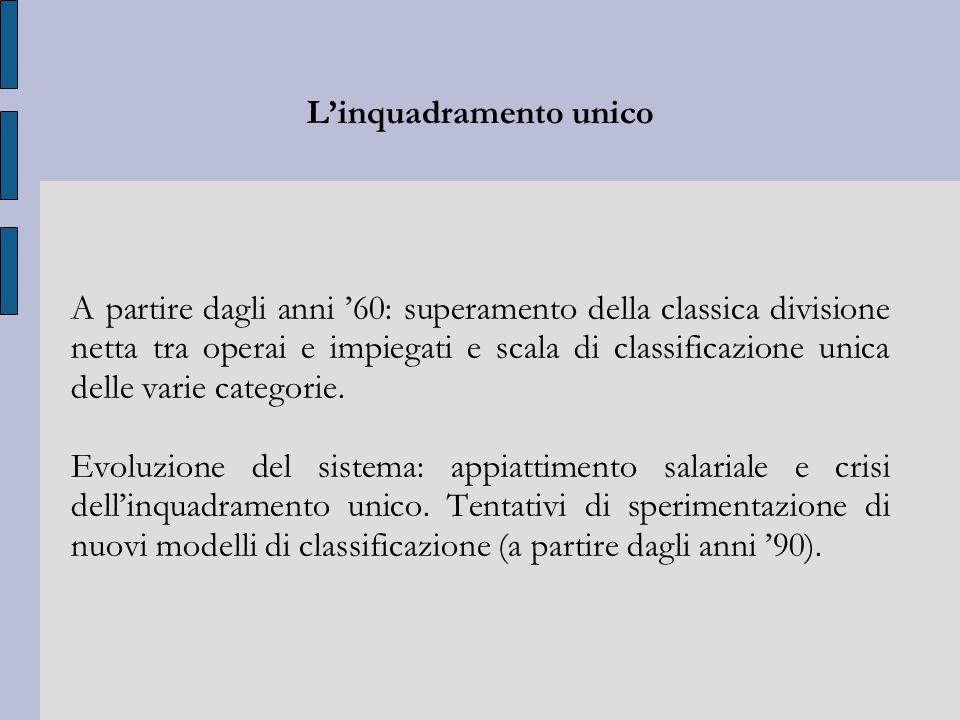 L'inquadramento unico A partire dagli anni '60: superamento della classica divisione netta tra operai e impiegati e scala di classificazione unica delle varie categorie.