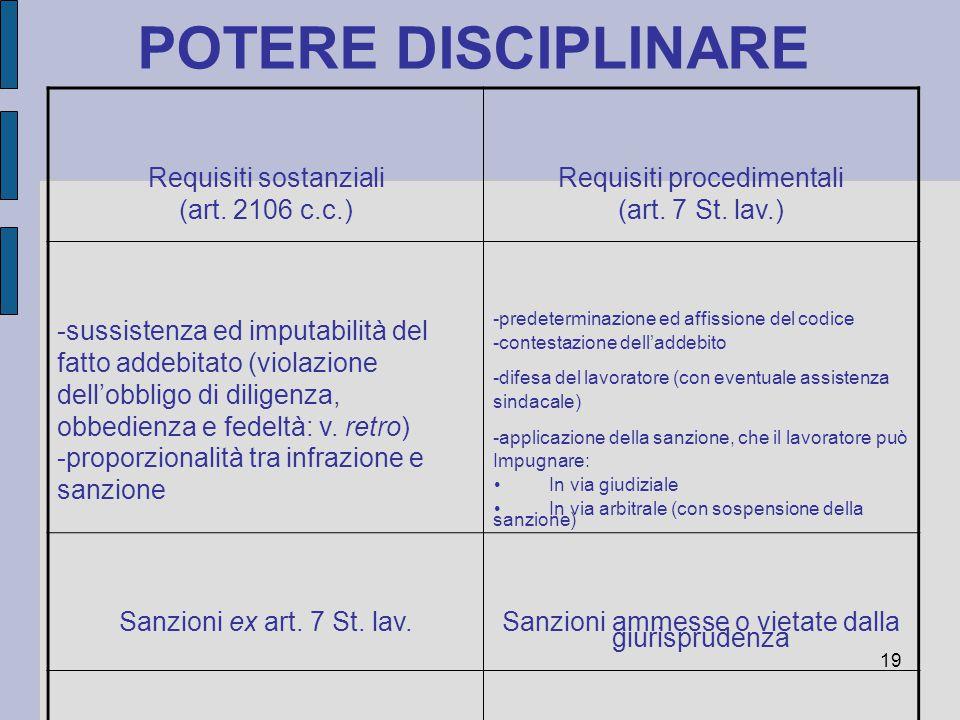 19 POTERE DISCIPLINARE Requisiti sostanziali (art. 2106 c.c.) Requisiti procedimentali (art. 7 St. lav.) -sussistenza ed imputabilità del fatto addebi