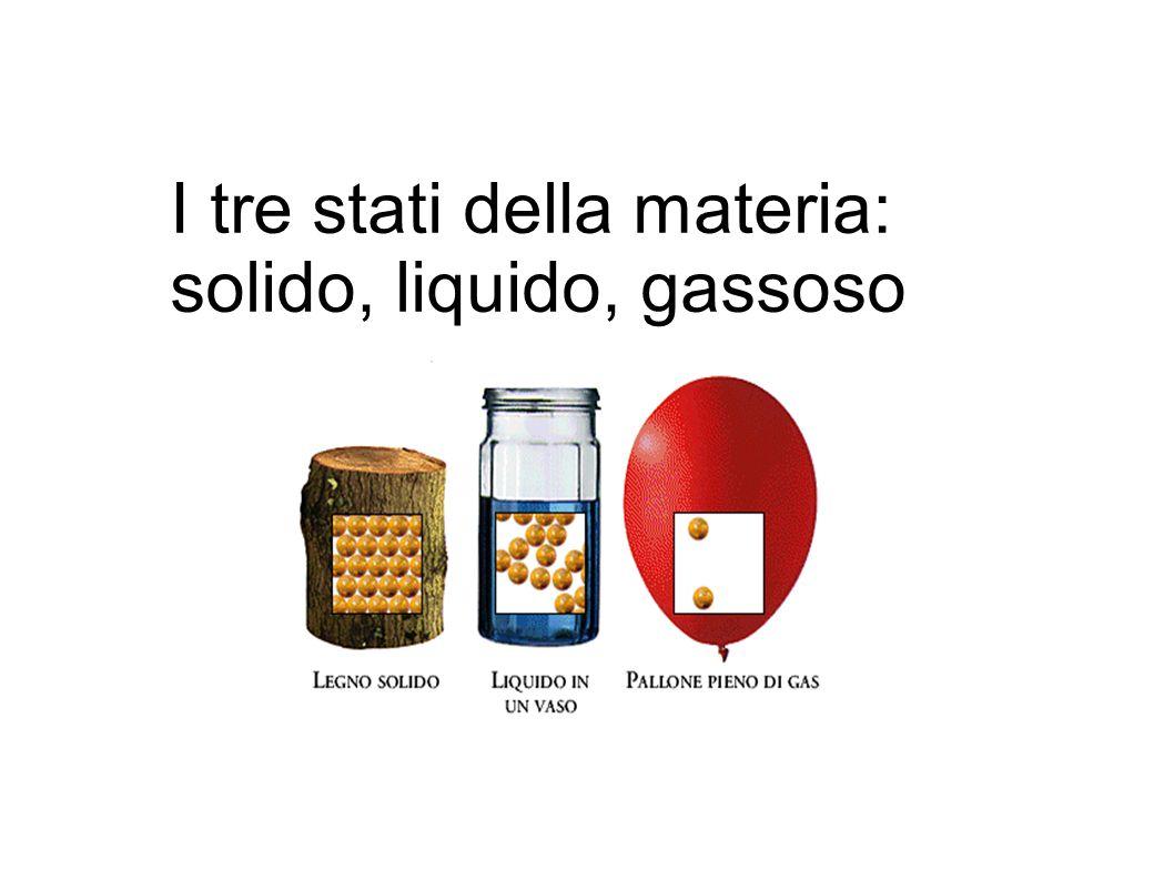 I tre stati della materia: solido, liquido, gassoso
