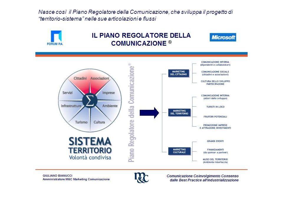 """Nasce così il Piano Regolatore della Comunicazione, che sviluppa il progetto di """"territorio-sistema"""" nelle sue articolazioni e flussi"""