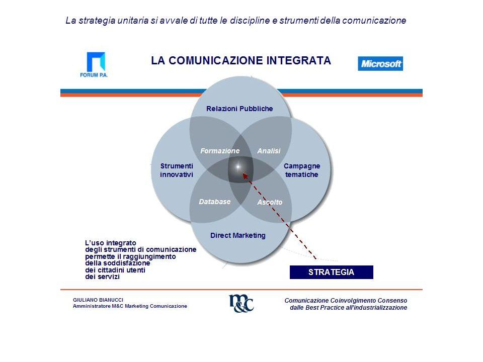 La strategia unitaria si avvale di tutte le discipline e strumenti della comunicazione