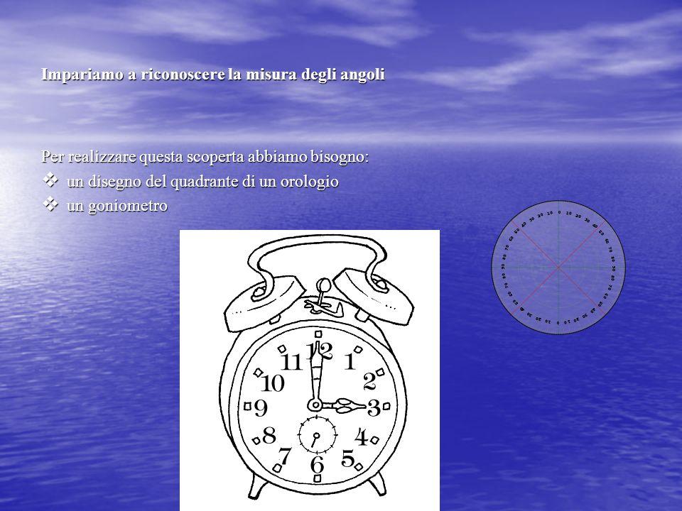 Impariamo a riconoscere la misura degli angoli Per realizzare questa scoperta abbiamo bisogno:  un disegno del quadrante di un orologio  un goniomet