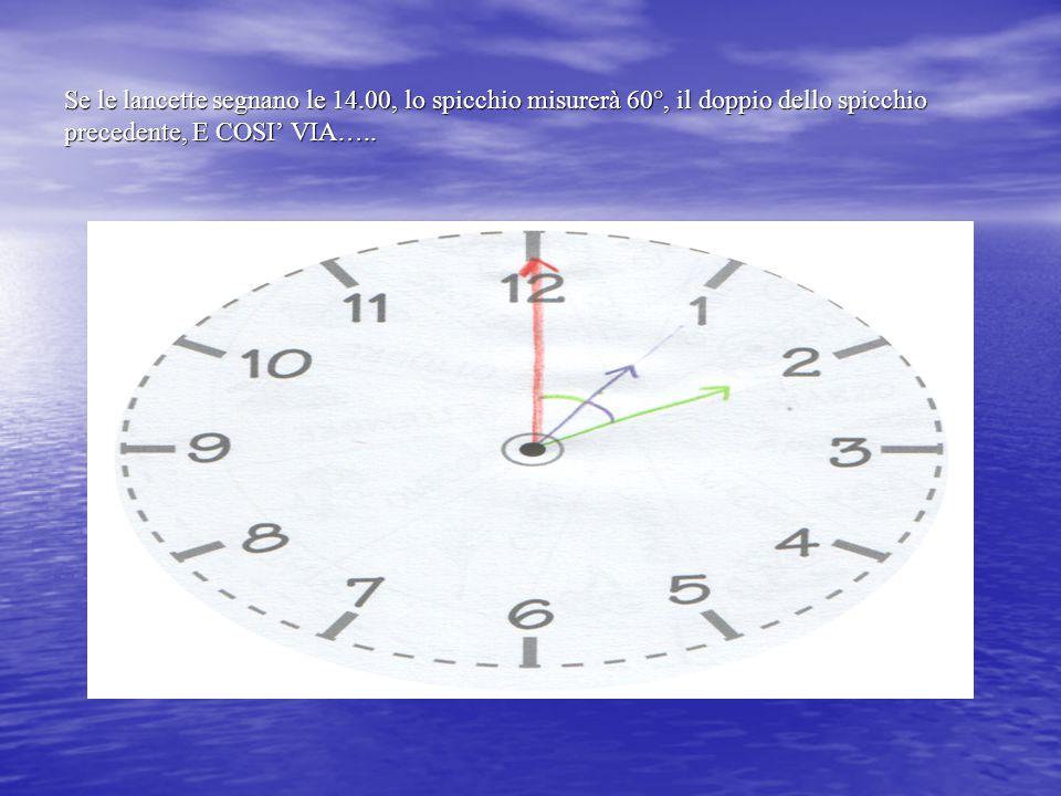 Siamo pronti, dopo questi piccoli esempi, a far muovere la nostra amica Tarta in Iplozero, facendola roteare della misura che ci interessa avendo in mente le lancette dell'orologio: 30°, 60°, 90°….