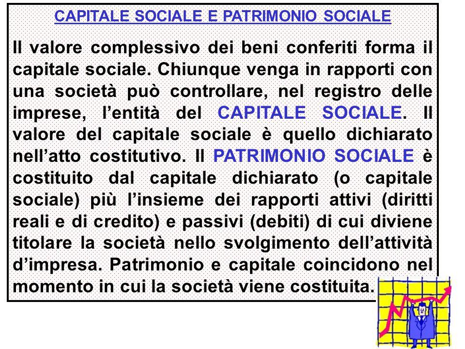 CAPITALE SOCIALE E PATRIMONIO SOCIALE Il valore complessivo dei beni conferiti forma il capitale sociale. Chiunque venga in rapporti con una società p