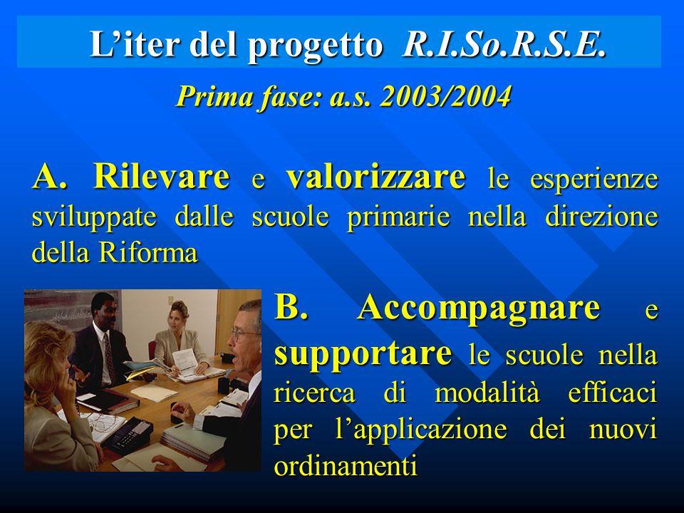 L'iter del progetto R.I.So.R.S.E. L'iter del progetto R.I.So.R.S.E.