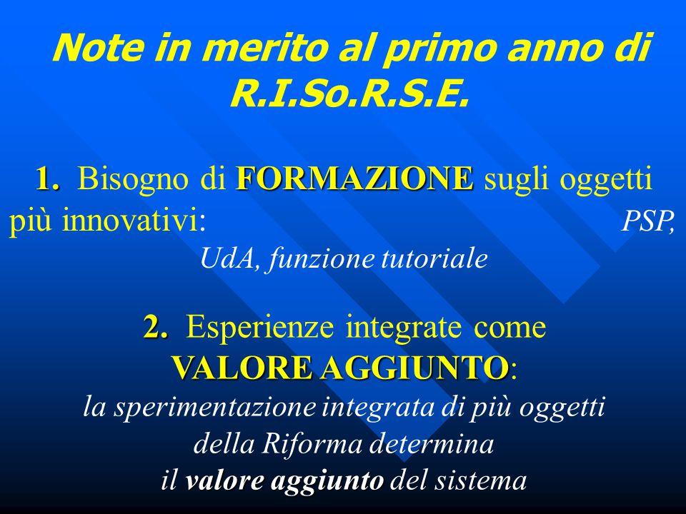 Scuola Primaria  Rivisitareapprofondire  Rivisitare e approfondire le esperienze già realizzate nell'applicazione della Riforma L'iter del progetto R.I.So.R.S.E.