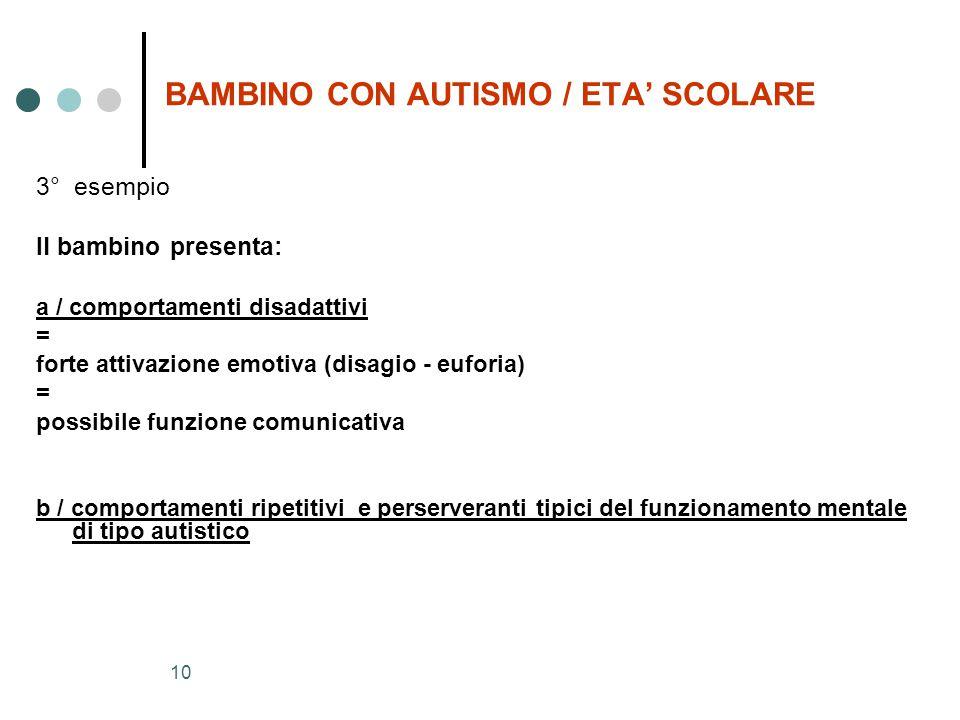 10 BAMBINO CON AUTISMO / ETA' SCOLARE 3° esempio Il bambino presenta: a / comportamenti disadattivi = forte attivazione emotiva (disagio - euforia) = possibile funzione comunicativa b / comportamenti ripetitivi e perserveranti tipici del funzionamento mentale di tipo autistico