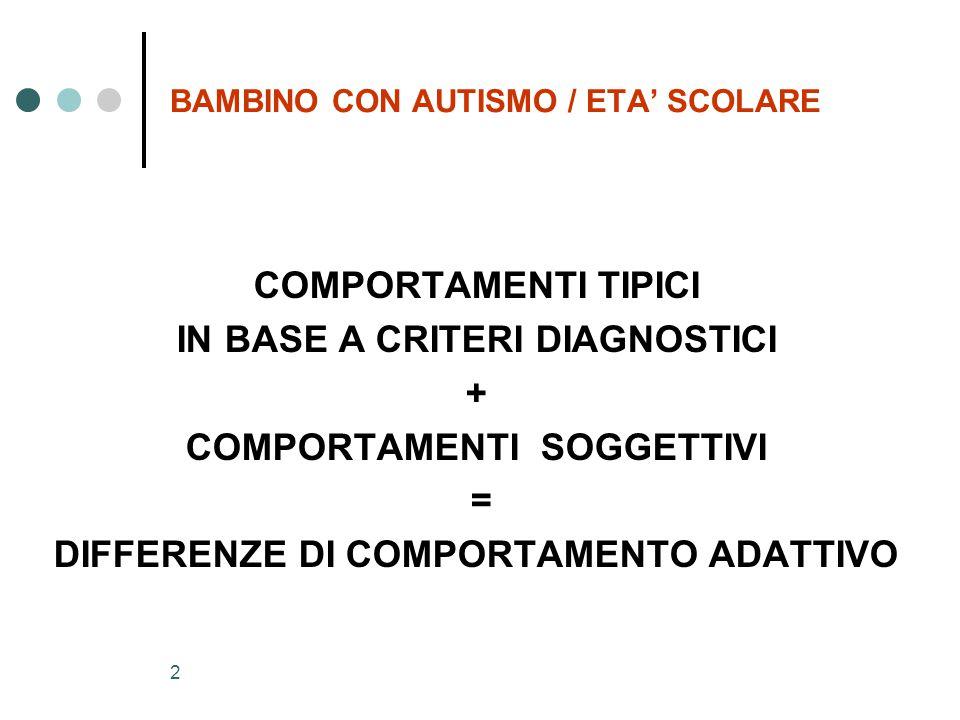 2 BAMBINO CON AUTISMO / ETA' SCOLARE COMPORTAMENTI TIPICI IN BASE A CRITERI DIAGNOSTICI + COMPORTAMENTI SOGGETTIVI = DIFFERENZE DI COMPORTAMENTO ADATTIVO