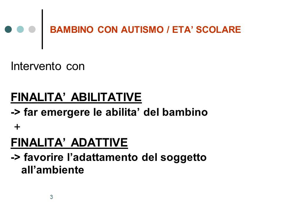 3 BAMBINO CON AUTISMO / ETA' SCOLARE Intervento con FINALITA' ABILITATIVE -> far emergere le abilita' del bambino + FINALITA' ADATTIVE -> favorire l'adattamento del soggetto all'ambiente