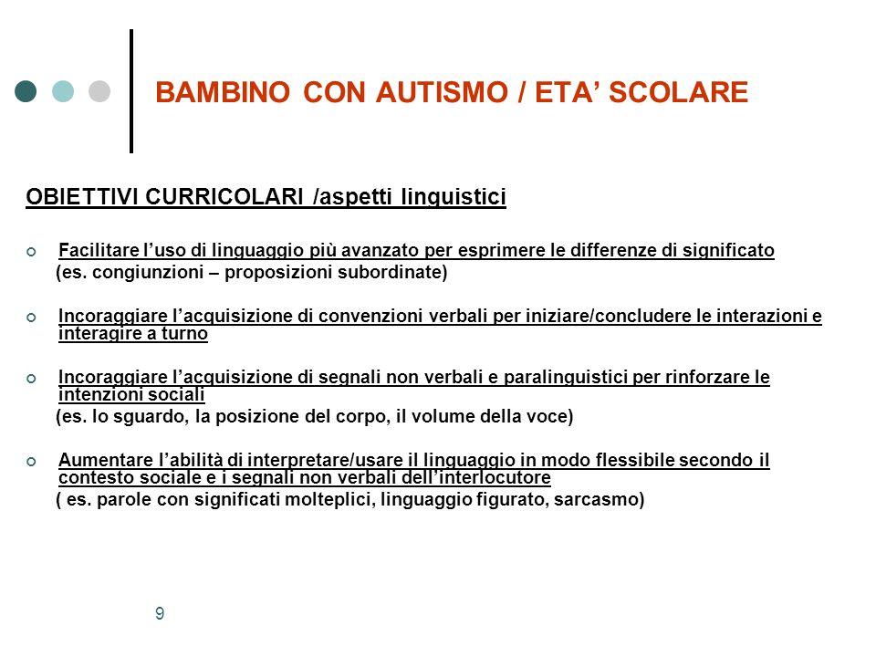 9 BAMBINO CON AUTISMO / ETA' SCOLARE OBIETTIVI CURRICOLARI /aspetti linguistici Facilitare l'uso di linguaggio più avanzato per esprimere le differenze di significato (es.