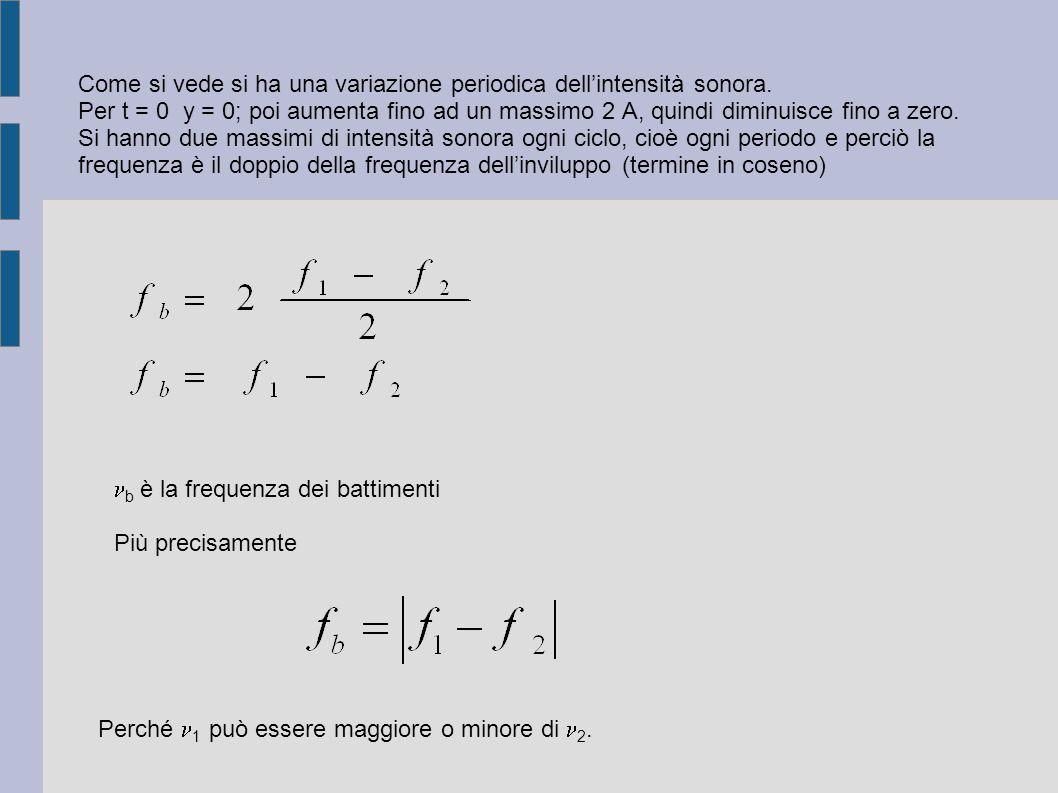 b è la frequenza dei battimenti Più precisamente Perché 1 può essere maggiore o minore di 2.