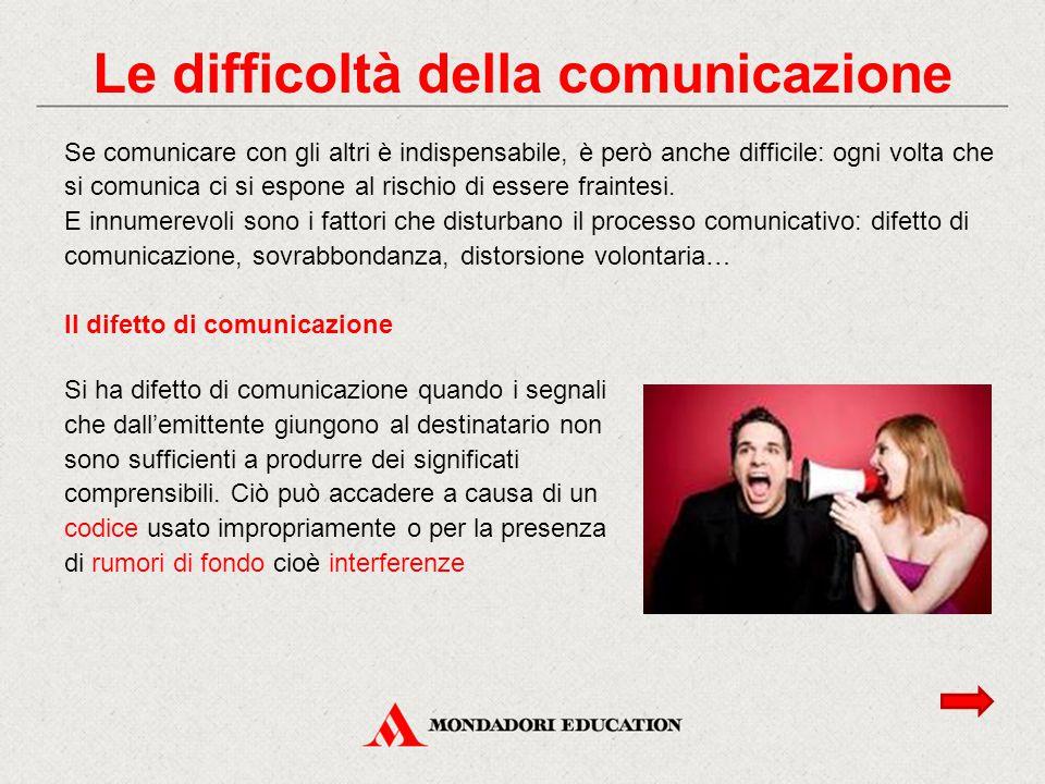 Il difetto di comunicazione Si ha difetto di comunicazione quando i segnali che dall'emittente giungono al destinatario non sono sufficienti a produrre dei significati comprensibili.