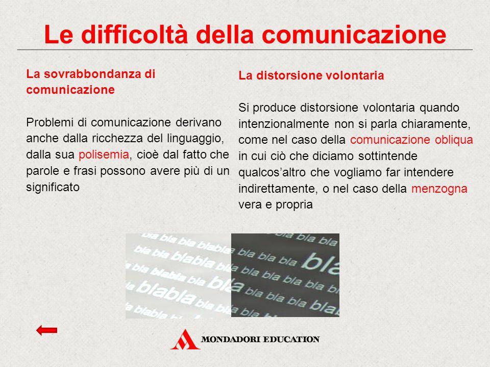La sovrabbondanza di comunicazione Problemi di comunicazione derivano anche dalla ricchezza del linguaggio, dalla sua polisemia, cioè dal fatto che pa
