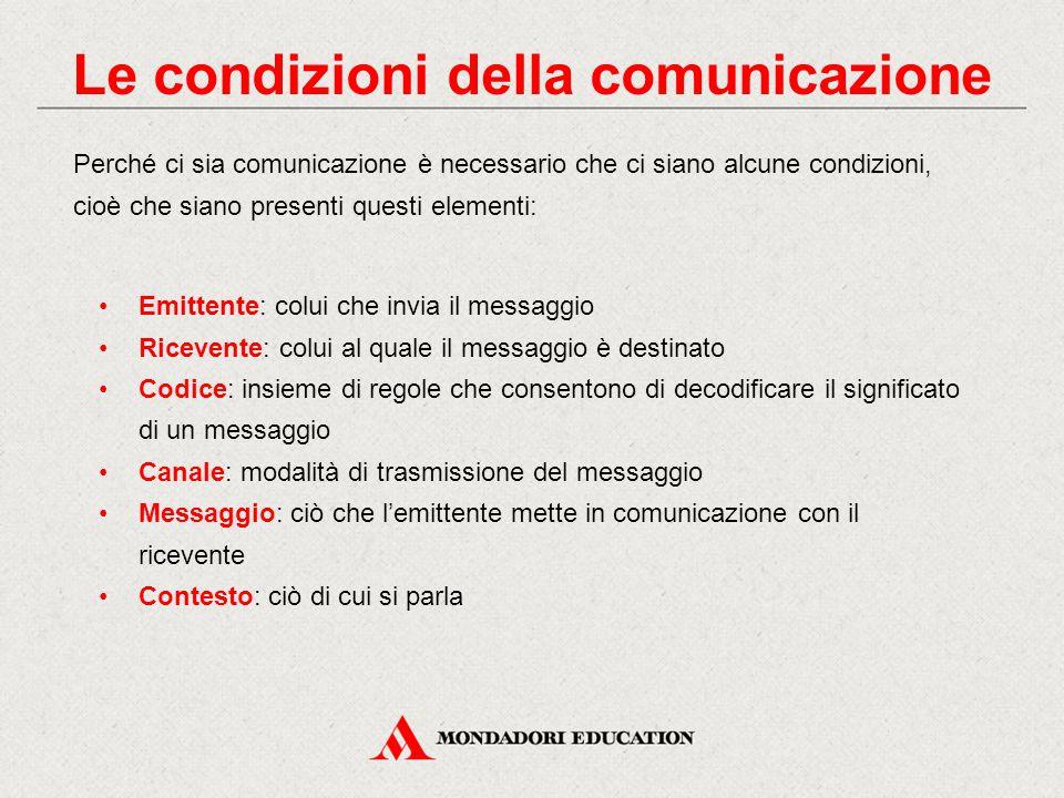 Emittente: colui che invia il messaggio Ricevente: colui al quale il messaggio è destinato Codice: insieme di regole che consentono di decodificare il