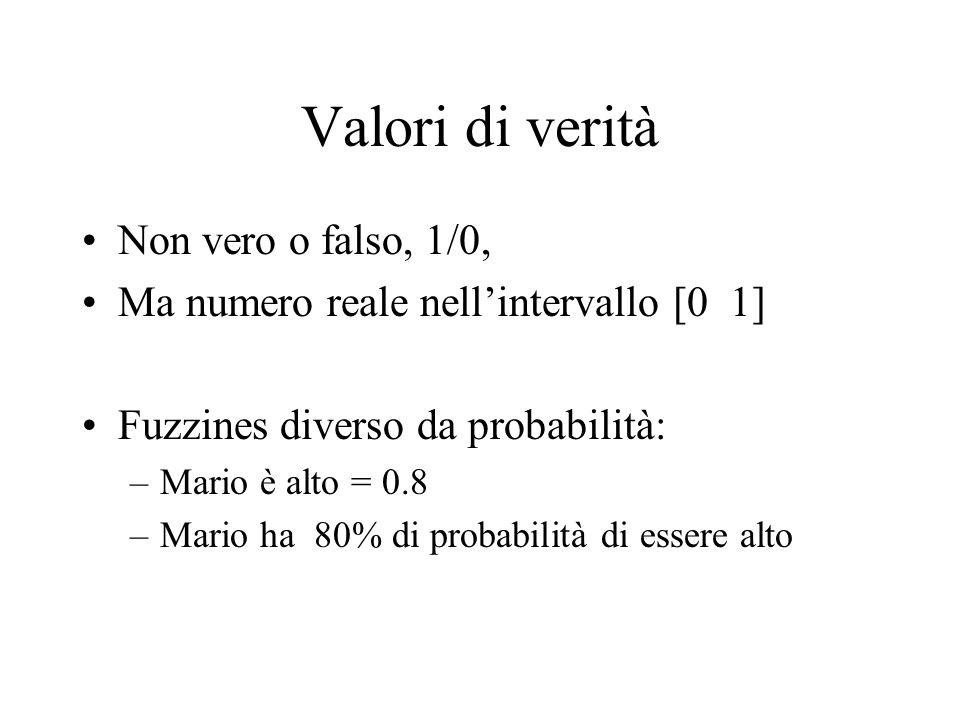 Valori di verità Non vero o falso, 1/0, Ma numero reale nell'intervallo [0 1] Fuzzines diverso da probabilità: –Mario è alto = 0.8 –Mario ha 80% di probabilità di essere alto