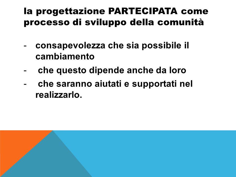 la progettazione PARTECIPATA come processo di sviluppo della comunità -consapevolezza che sia possibile il cambiamento - che questo dipende anche da loro - che saranno aiutati e supportati nel realizzarlo.