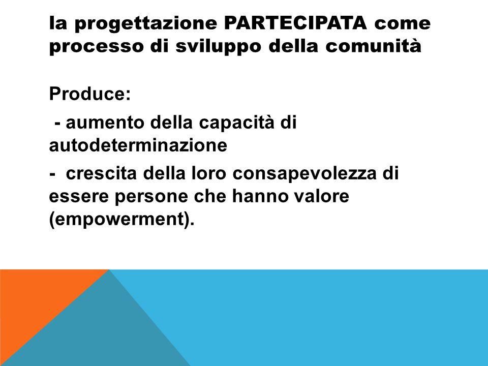 la progettazione PARTECIPATA come processo di sviluppo della comunità Produce: - aumento della capacità di autodeterminazione - crescita della loro consapevolezza di essere persone che hanno valore (empowerment).