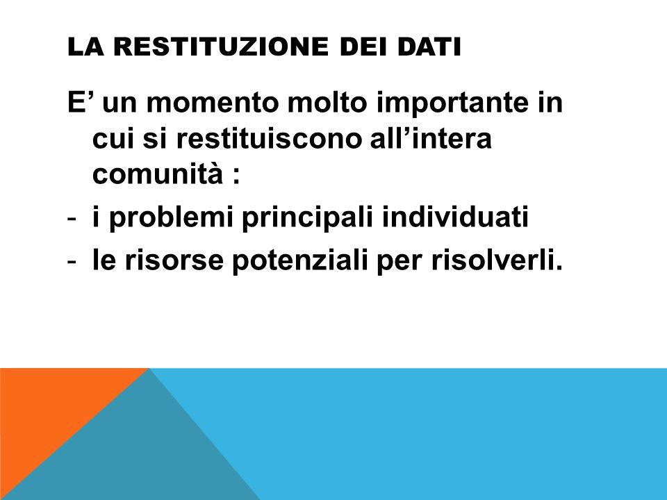 LA RESTITUZIONE DEI DATI E' un momento molto importante in cui si restituiscono all'intera comunità : -i problemi principali individuati -le risorse potenziali per risolverli.