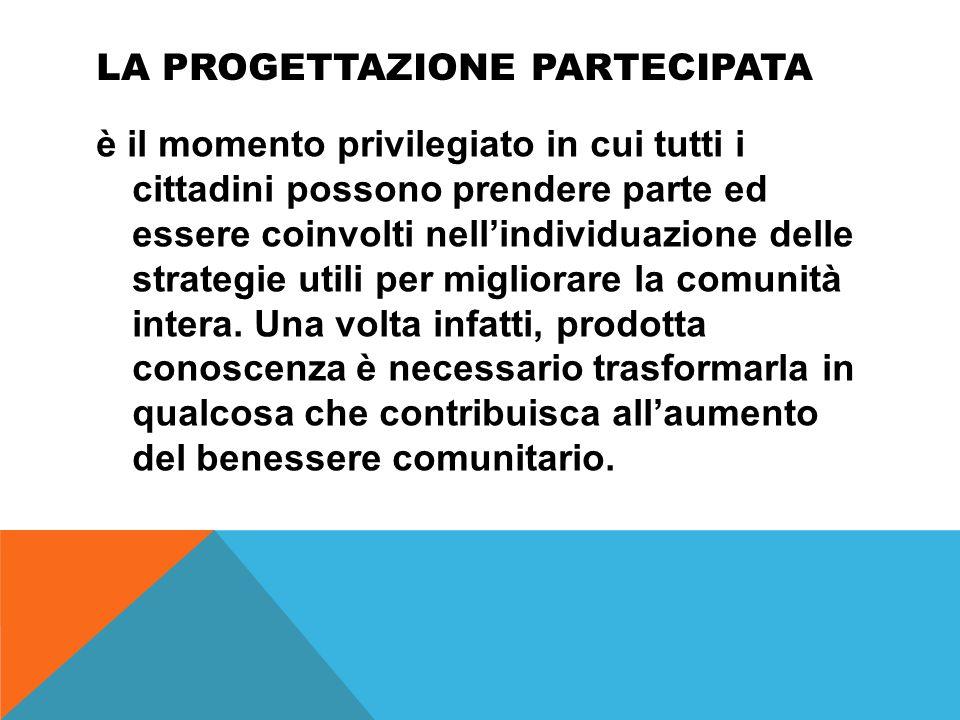 LA PROGETTAZIONE PARTECIPATA è il momento privilegiato in cui tutti i cittadini possono prendere parte ed essere coinvolti nell'individuazione delle strategie utili per migliorare la comunità intera.