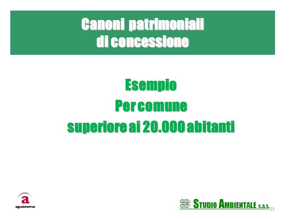 Esempio Per comune superiore ai 20.000 abitanti 15 Canoni patrimoniali di concessione