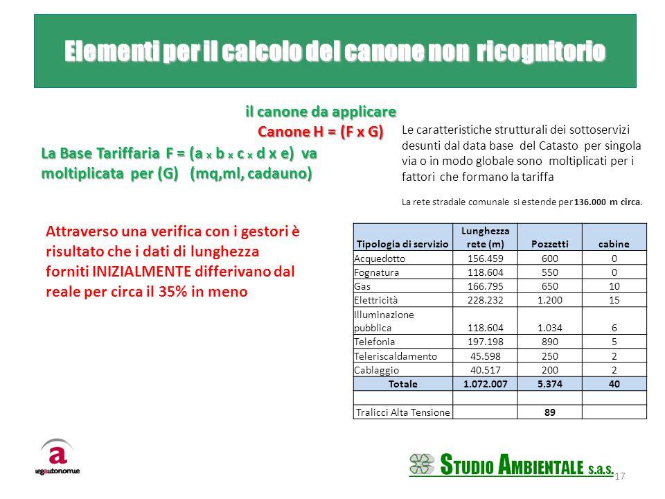 Elementi per il calcolo del canone non ricognitorio Le caratteristiche strutturali dei sottoservizi desunti dal data base del Catasto per singola via o in modo globale sono moltiplicati per i fattori che formano la tariffa 17 La Base Tariffaria F = (a x b x c x d x e) va moltiplicata per (G) (mq,ml, cadauno) il canone da applicare Canone H = (F x G) La rete stradale comunale si estende per 136.000 m circa.