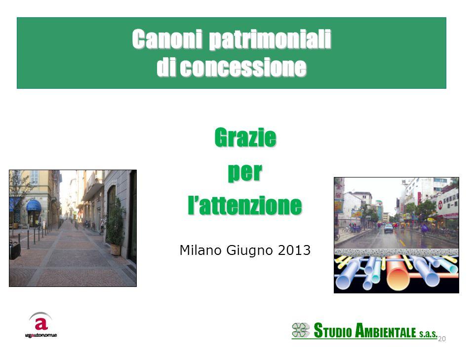 Grazieperl'attenzione Milano Giugno 2013 20 Canoni patrimoniali di concessione