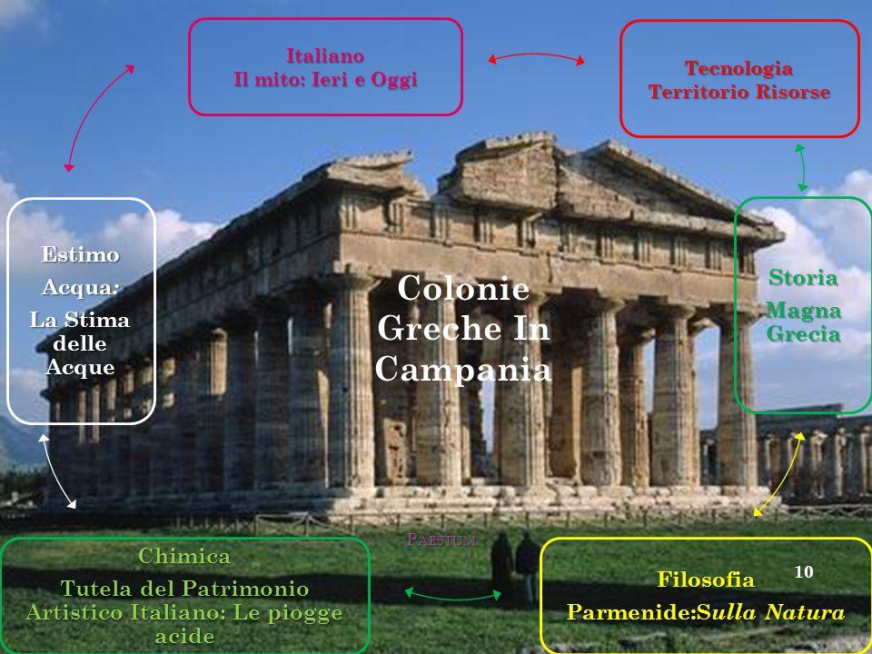 9 COLONIE GRECHE IN CAMPANIA Parziali Le singole discipline effettueranno verifiche in itinere per accertare, in relazione al proprio segmento di conoscenze, l'acquisizione dei contenuti da parte di tutta la classe.