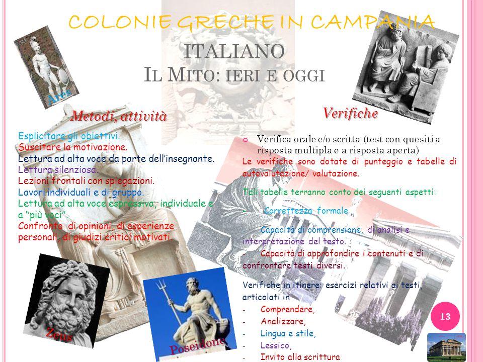 12 COLONIE GRECHE IN CAMPANIA ITALIANO I L M ITO : IERI E OGGI Riconoscere le caratteristiche del mito.