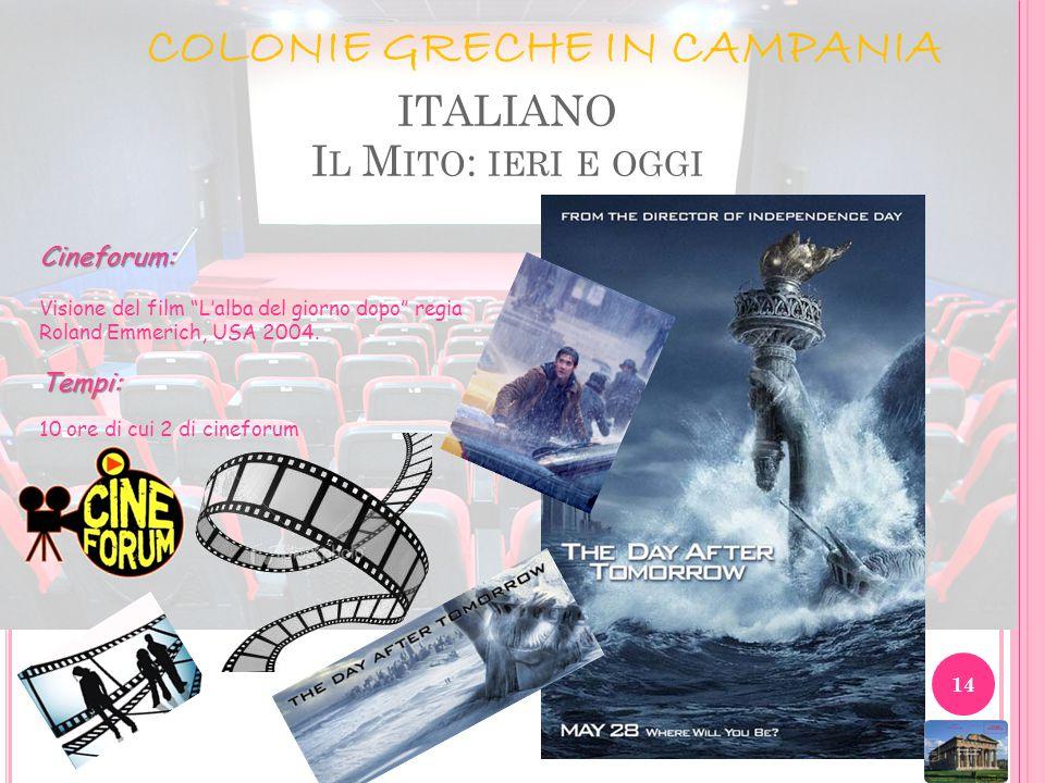 13 ITALIANO I L M ITO : IERI E OGGI Metodi, attività Esplicitare gli obiettivi.