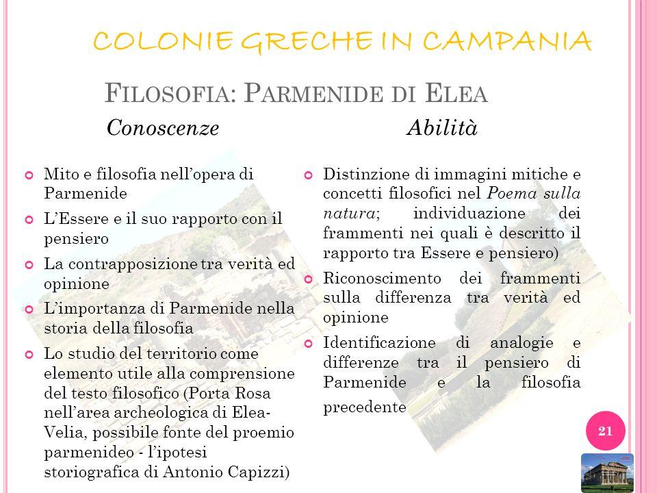 F ILOSOFIA : P ARMENIDE DI E LEA Il poema sulla natura 20 COLONIE GRECHE IN CAMPANIA