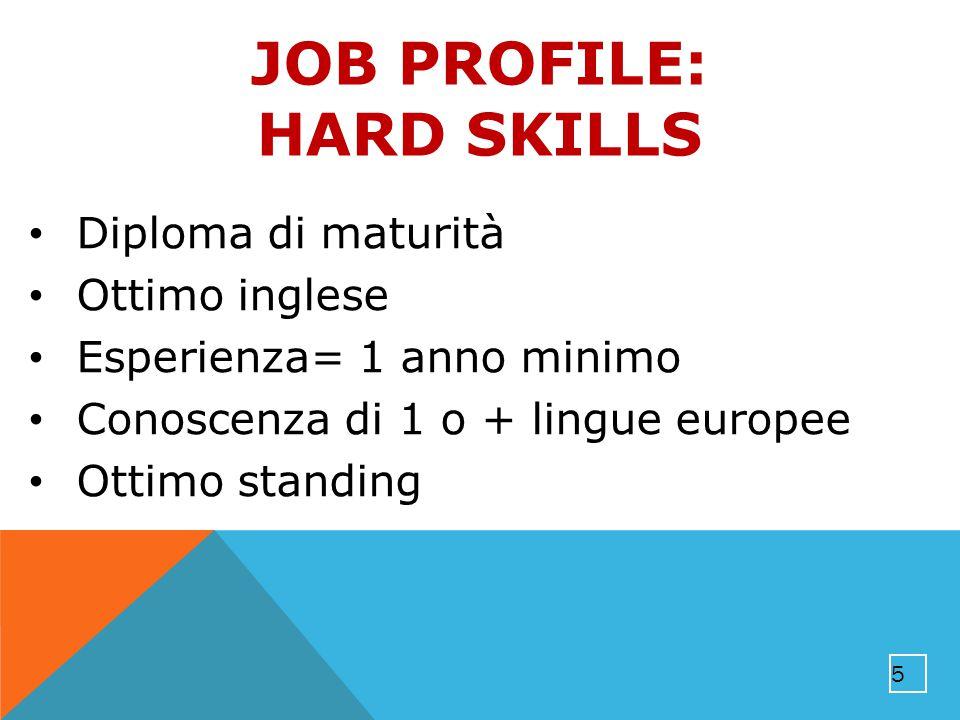 JOB PROFILE: HARD SKILLS Diploma di maturità Ottimo inglese Esperienza= 1 anno minimo Conoscenza di 1 o + lingue europee Ottimo standing 5