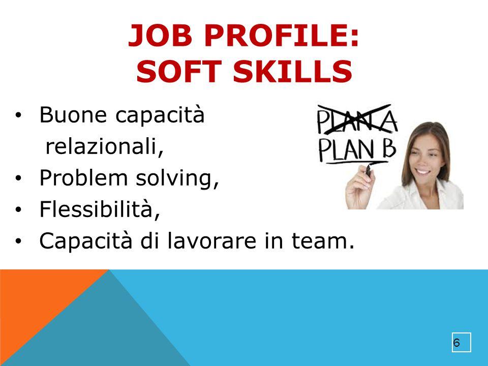 JOB PROFILE: SOFT SKILLS Buone capacità relazionali, Problem solving, Flessibilità, Capacità di lavorare in team. 6