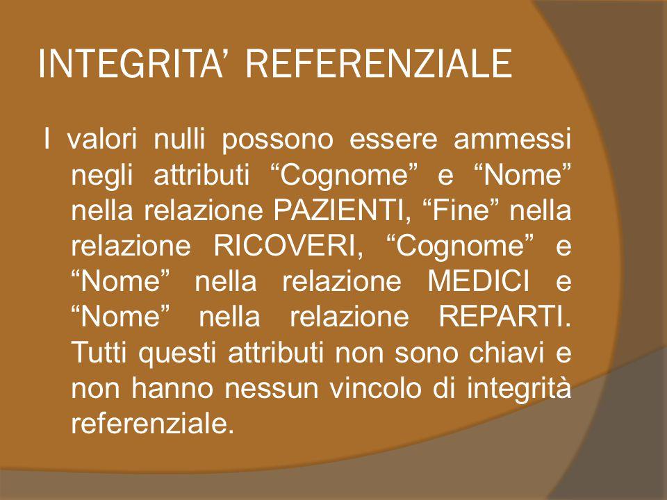 INTEGRITA' REFERENZIALE I valori nulli possono essere ammessi negli attributi Cognome e Nome nella relazione PAZIENTI, Fine nella relazione RICOVERI, Cognome e Nome nella relazione MEDICI e Nome nella relazione REPARTI.