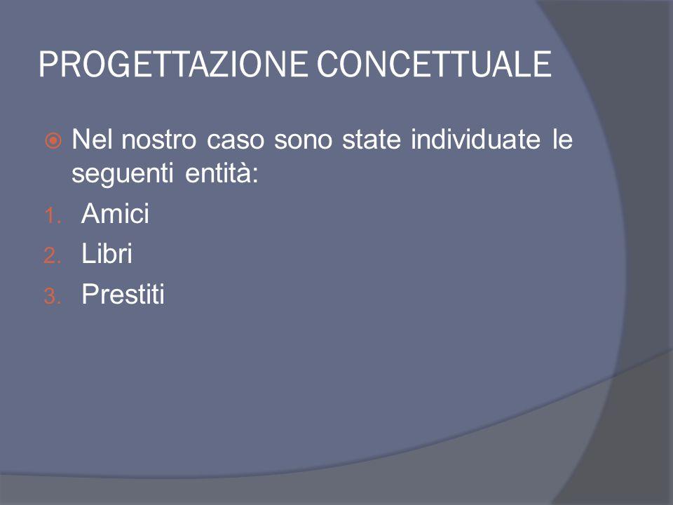 PROGETTAZIONE CONCETTUALE  Nel nostro caso sono state individuate le seguenti entità: 1.