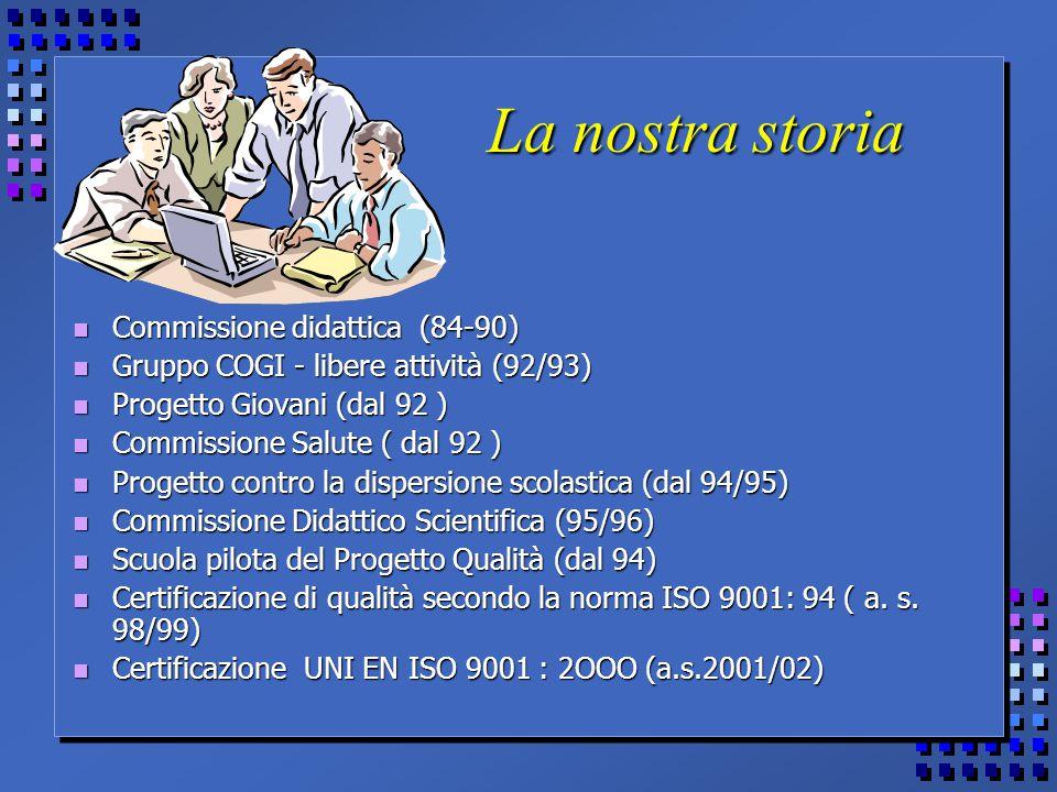 La nostra storia n Commissione didattica (84-90) n Gruppo COGI - libere attività (92/93) n Progetto Giovani (dal 92 ) n Commissione Salute ( dal 92 ) n Progetto contro la dispersione scolastica (dal 94/95) n Commissione Didattico Scientifica (95/96) n Scuola pilota del Progetto Qualità (dal 94) n Certificazione di qualità secondo la norma ISO 9001: 94 ( a.