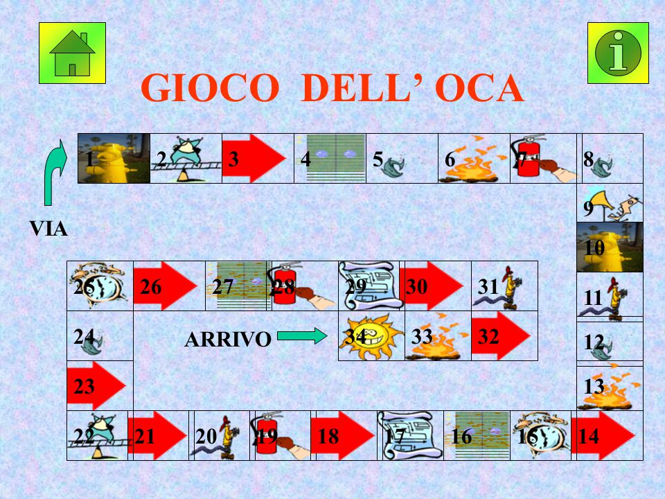 IL GIOCO DELL' OCA E'stato ideato un gioco che possa essere alternativo ai giochi pericolosi della ricreazione. Il gioco proposto è il GIOCO DELL'OCA