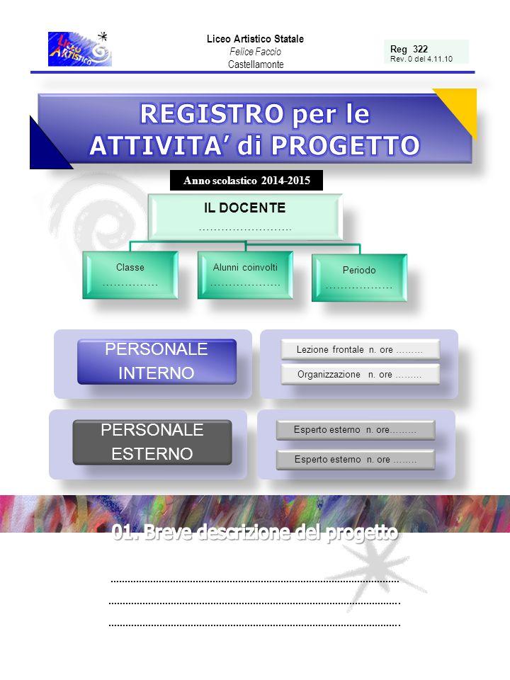 Liceo Artistico Statale Felice Faccio Castellamonte Reg 322 Rev.
