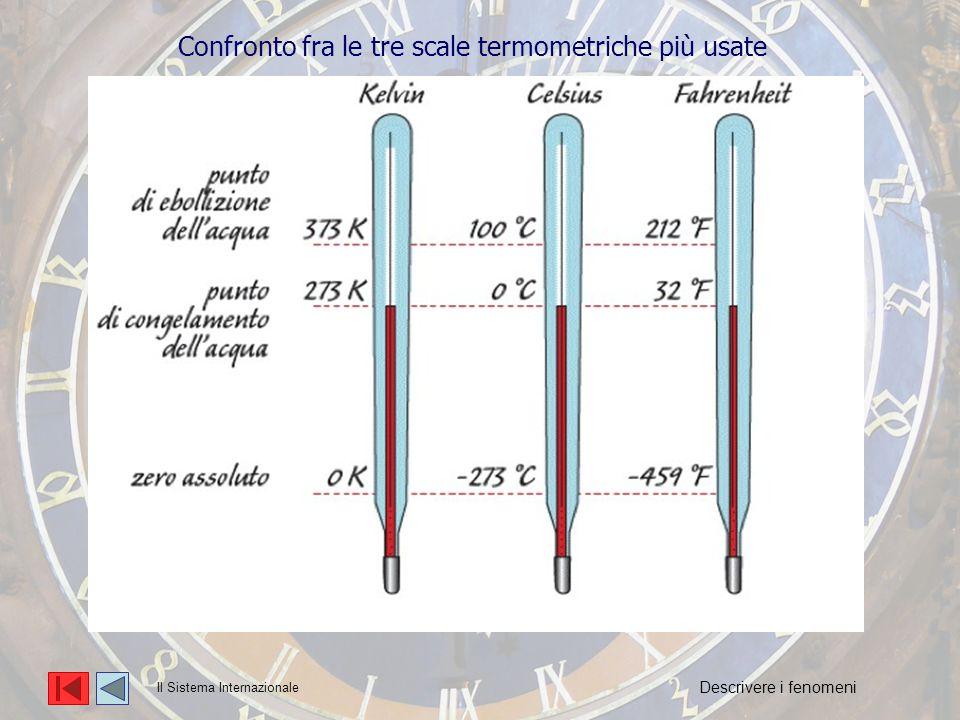 La temperatura Confronto fra le tre scale termometriche più usate Il Sistema Internazionale Descrivere i fenomeni