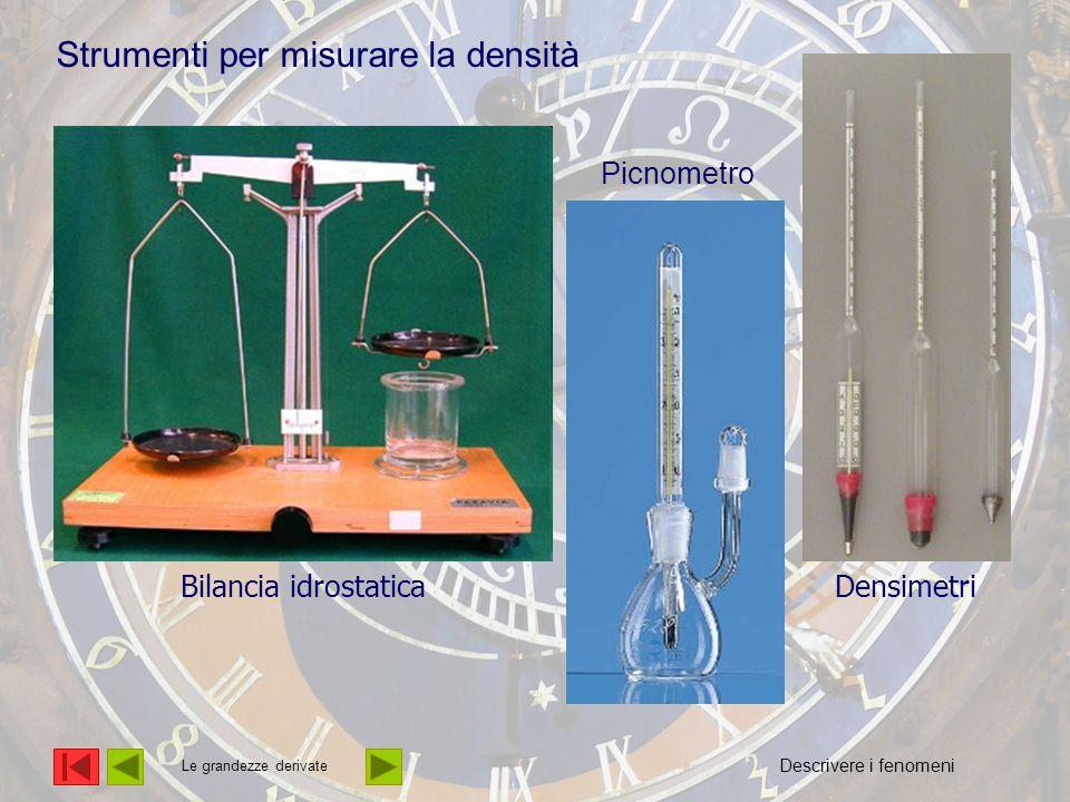La densità Strumenti per misurare la densità Picnometro DensimetriBilancia idrostatica Le grandezze derivate Descrivere i fenomeni