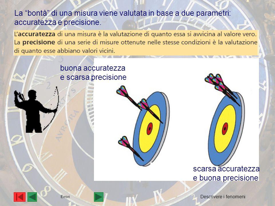 """Errori La """"bontà"""" di una misura viene valutata in base a due parametri: accuratezza e precisione. scarsa accuratezza e buona precisione Errori buona a"""